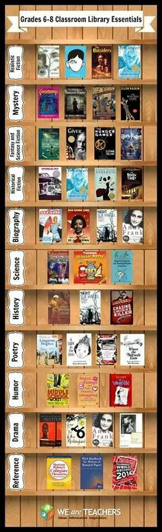 Top Middle School reads.. From We Are Teachers