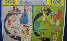 Teaching the Lakota Language to the Lakota