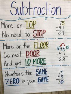 Subtraction tricks teaching math, teaching subtraction, teaching tips, maths tricks, math tips Math Anchor Charts, E Mc2, Math Help, 2nd Grade Math, 2nd Grade Rules, Grade 2, Second Grade, Homeschool Math, Curriculum