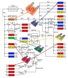 Wiring for SABS (South African Bureau of Standards) 7 pin
