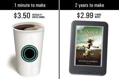 Coffee and e-book :)