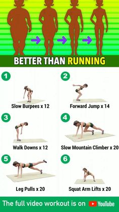 Gym Workout For Beginners, Gym Workout Tips, Fitness Workout For Women, At Home Workout Plan, Easy Workouts, Workout Challenge, Workout Videos, At Home Workouts, Wall Workout