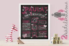 Chalkboard zum ersten Geburstag - Design Schmetterlinge rosa / pink