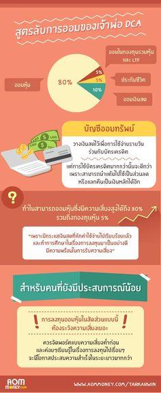 สูตรลับการออมหุ้นแบบ DCA Financial Tips, Debt, Wealth, Investing, Saving Money, How To Make Money, Infographic, Knowledge, Infographics