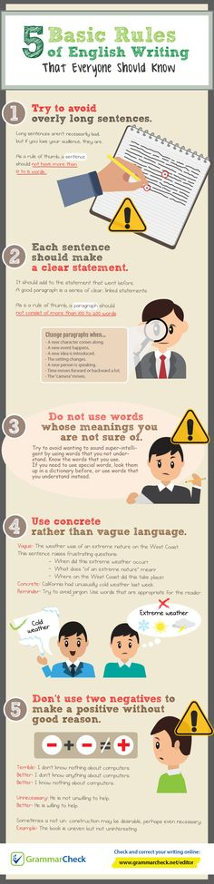 5 Basic Rules of English Writing That Everyone Should Know
