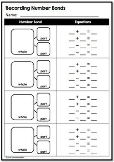 Math Coach's Corner: Developing Part/Part/Whole Thinking