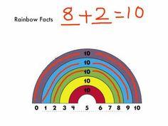 Rainbow Facts - YouTube