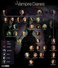 'The Vampire Diaries' bloodlines: Get to know the complicated family tree with o. 'The Vampire Diaries' bloodlines: Get to know the complicated family tree with our infographic - Vampire Diaries Memes, Vampire Diaries Damon, Serie The Vampire Diaries, Vampire Diaries Poster, Vampire Daries, Vampire Diaries Wallpaper, Vampire Diaries The Originals, The Vampire Diaries Characters, Damon Salvatore