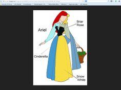 Creating Ariel (stuff they don't tell you) - The Little Mermaid - Fanpop Disney Style, Disney Love, Disney Magic, Disney Pixar, Little Mermaid Doll, Little Mermaid Dresses, Mermaid Dolls, Disney Princess Colors, Disney Princess Dresses