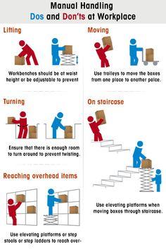 Manual Handling Dos and Don'ts at Workplace