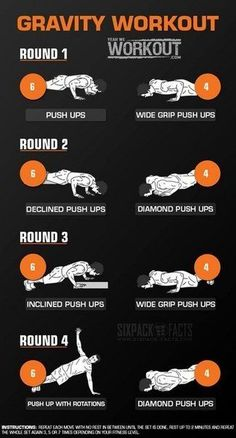 Fitness & Bodybuilding workouts