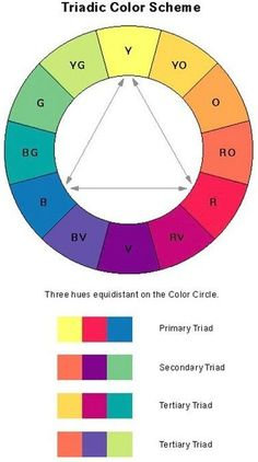 shabby chic triadic color scheme | Color Schemes