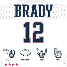 Tom Brady's hot start just won't cool. In Week 6, the Patriots QB was good for over 300 passing yards and another 3 TDs against the Indianapolis Colts.