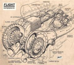 Aircraft Engine, Ww2 Aircraft, Military Aircraft, Micro Jet Engine, Rolls Royce Merlin, Rolls Royce Silver Cloud, Bike Engine, Engineering Technology, Combustion Engine