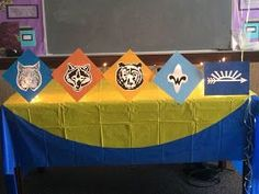 I've been in Cub Scouts for a little over 3 years now, but for the majority of that time I was a Wolf den leader. I'm recently moved up in r...
