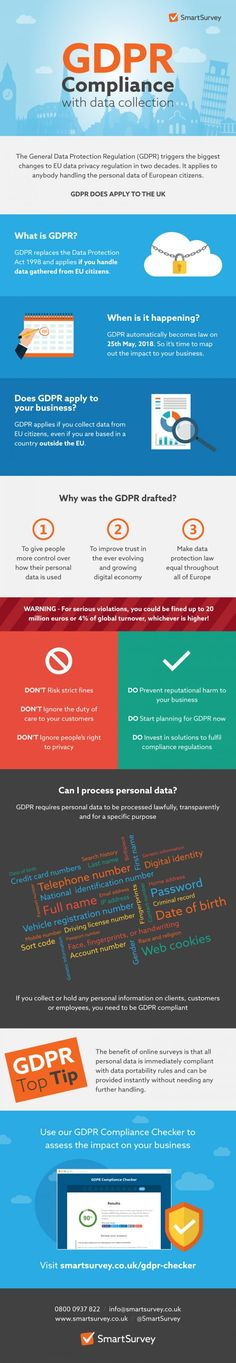 GDPR Compliance – What this means for Data Collection [Infographic] - Smart Insights Digital Marketing Advice Marketing Technology, Marketing Automation, Digital Marketing Strategy, The Marketing, Business Marketing, Gdpr Compliance, Data Architecture, Website Maintenance, Digital News
