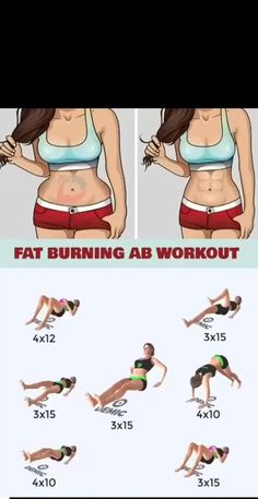 Fitness Workouts, Gym Workout Videos, Abs Workout Routines, Gym Workout For Beginners, Fitness Workout For Women, Fitness Motivation, Exercise Cardio, Body Fitness, Full Body Gym Workout