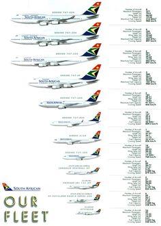 South African Airways Fleet