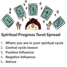 Spiritual Progress Tarot spread #tarotcardstips