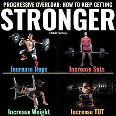 Progressive overload is simply increasing the amount of volume you lift over time. Increase reps, sets, weight and time under tension (TUT). Fit Board Workouts, Gym Workouts, Training Workouts, Weight Gain, Weight Lifting, Fitness Tips, Fitness Motivation, Health Fitness, Lifting Motivation