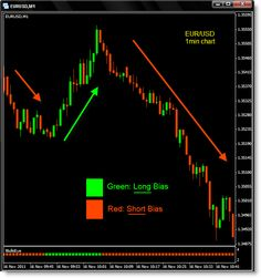 Cwm forex investment