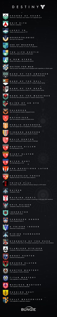 Destiny Sony PlayStation Trophies and Xbox Achievements list ! | Gaming Phanatic