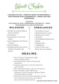Sound Healing, Self Healing, Intuitive Healing, Heart Chakra Healing, Solar Plexus Chakra Healing, Crystal Healing, Les Chakras, Chakra Affirmations, Mudras
