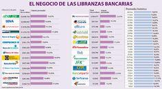 """""""Reguladores no han aprendido de casos recientes"""": Sergio Clavijo"""