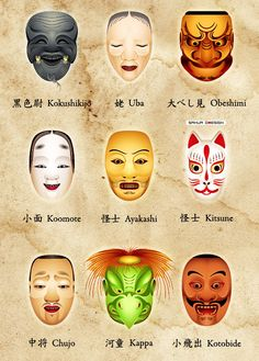 Masks and costumes from traditional Japanese Noh theater - Japanese masks 2 by sahua (hiatus) d Japanese Mythology, Japanese Folklore, Mascara Hannya, Japanese Noh Mask, Noh Theatre, Oni Mask, Japanese Tattoo Art, Japan Tattoo, Yakuza Tattoo
