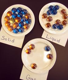 Three Basic States (Phases) of Matter Plates and marbles to explain how molecules move in solids, liquids, and gases.Plates and marbles to explain how molecules move in solids, liquids, and gases. Fourth Grade Science, Primary Science, Elementary Science, Middle School Science, Science Education, Science For Kids, Science And Nature, Science Classroom, Earth Science