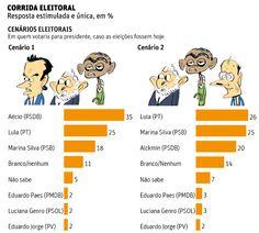 Folha do Sul - Blog do Paulão no ar desde 15/4/2012: DATAFOLHA DIVULGA PESQUISA DA CORRIDA ELEITORAL