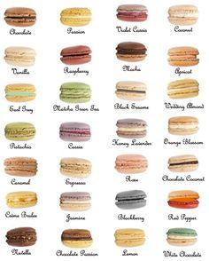Macaron flavour ideas