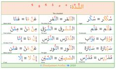 what is shaddah? This post explains everything that pertains to formation and usage of shaddah in Arabic at the word-level and phrase-level. Two Word Phrases, Arabic Sentences, C Note, Prepositional Phrases, Learn Quran, Short Words, Letter Form, Short Vowels, Arabic Language