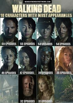 These are the top 10 with most appearances in The Walking Dead. #twd #thewalkingdead #tvshow