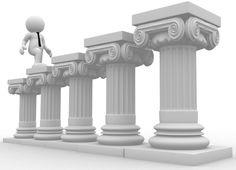 The five pillars of writing great blog content - Blogging best practice