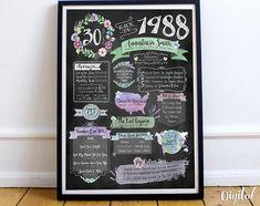 Birthday Chalkboard Years Ago Custom Poster 30 Years Ago