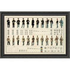 "East Urban Home 'Civil War - Uniforms; Us and Confederate Armies; 1895' Framed Print Size: 18"" H x 34"" W x 1.5"" D"