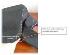 Aprende a coser una BANDANA de CHEF 🍜🍚🍝🍳🍲 — Steemit Bandana, Bones, Sewing Patterns, Hats, Mascara, Poppies, Scrub Hats, Sewing Tutorials, Hair Streaks