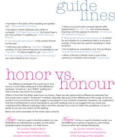Wedding Invitation Etiquette Guide