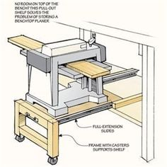 Space-Saving Tool Stations | Woodsmith Tips #woodworkingbench #woodworkplans #WoodworkingTips