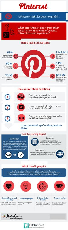 INFOGRAPHIC: Pinterest for Nonprofits - Media Cause