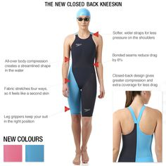 The new Closed Back Kneeskin - features #LZR #Fastskin #Speedo