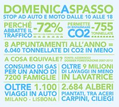 #DomenicAspasso #Milano