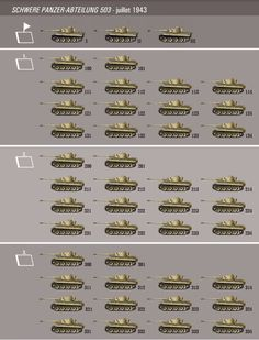S.Pz.Abt 503 1943 Military Units, Military Photos, Military Art, Military History, German Soldiers Ww2, German Army, Army Vehicles, Armored Vehicles, Battle Fleet
