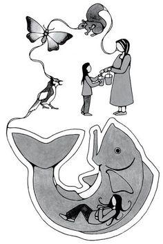 Une histoire crie – la petite fille qui a été mangée par un gros poisson