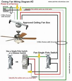 Full Color Ceiling Fan Wiring Diagram Shows The Connections To And Wall Switches