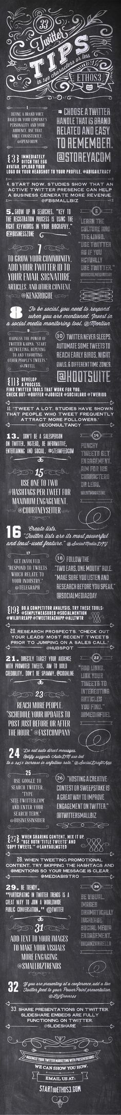 33 #Twitter Tips in 140 Characters (Or Less) [INFOGRAPHIC]