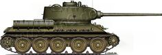 Engines of the Red Army in WW2 - T-34/85 Model 1943 Medium Tank