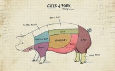 This Is What Happens Inside Your Body When You Eat Pork