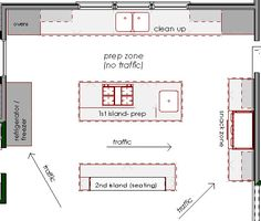 kitchen layouts Archives - Page 2 of 2 - Design ManifestDesign Manifest | Page 2